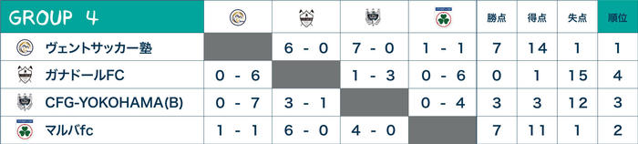 U101次round結果④.jpg