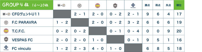 U12最終round結果④.jpg