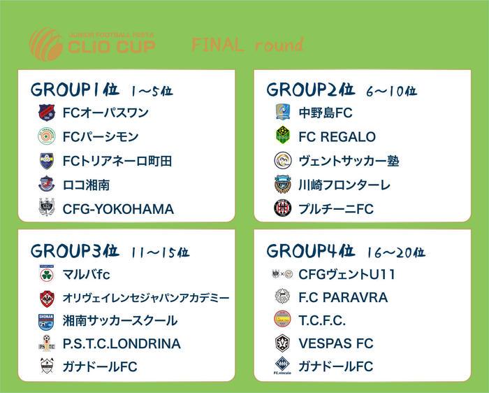 U12最終round組合せ2.jpg