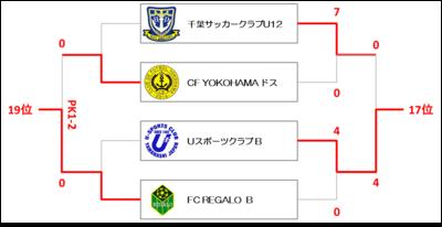 17-20順位決定戦.png