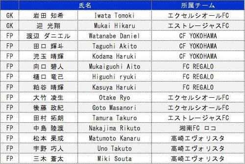 U10大会優秀選手.jpg