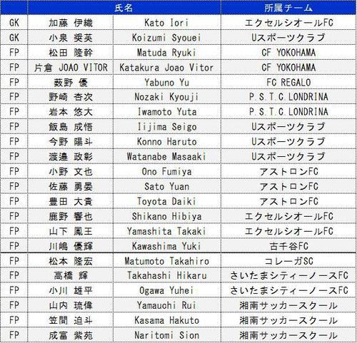U12大会優秀選手.jpg