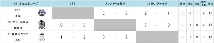16-18順位決定ラウンド.png