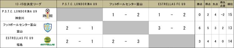 13-15順位決定ラウンド.png