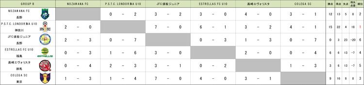 U10 GROUP B結果.png
