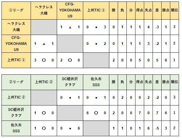 ③0715_9-15位.JPG
