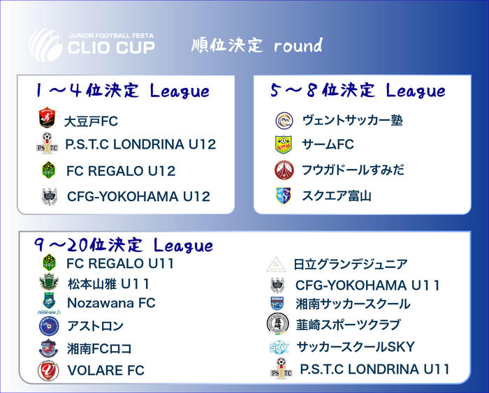 U12順位決定ラウンド.jpg